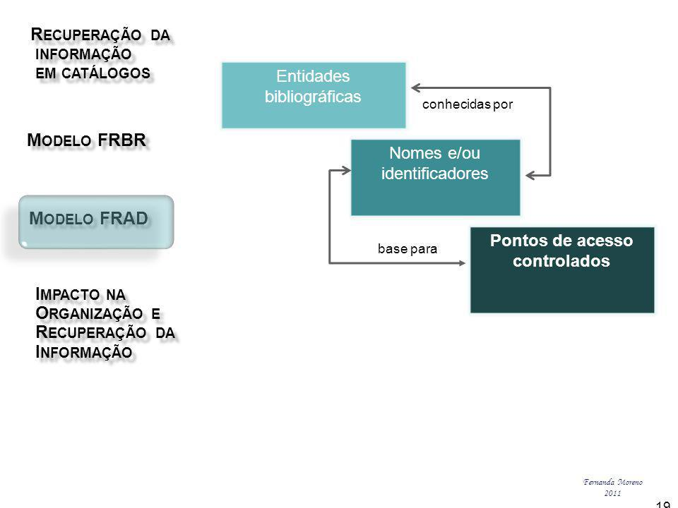 R ECUPERAÇÃO DA R ECUPERAÇÃO DA INFORMAÇÃO INFORMAÇÃO EM CATÁLOGOS EM CATÁLOGOS M ODELO FRBR M ODELO FRBR I MPACTO NA I MPACTO NA O RGANIZAÇÃO E O RGANIZAÇÃO E R ECUPERAÇÃO DA R ECUPERAÇÃO DA I NFORMAÇÃO I NFORMAÇÃO M ODELO FRAD M ODELO FRAD Fernanda Moreno 2011 19 Entidades bibliográficas conhecidas por Nomes e/ou identificadores Pontos de acesso controlados base para