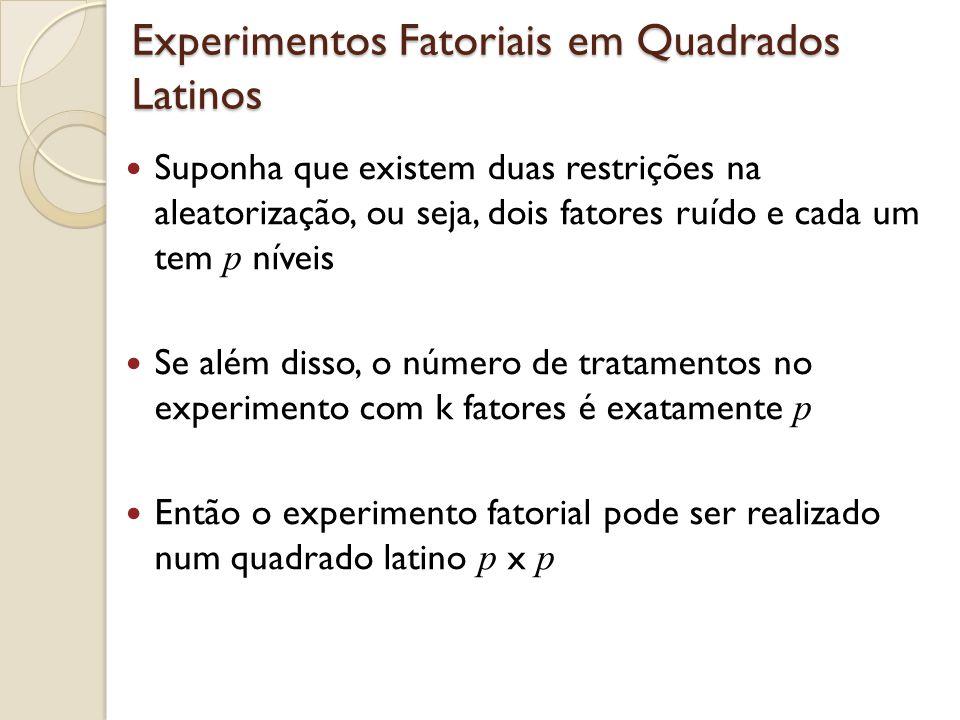Experimentos Fatoriais em Quadrados Latinos Suponha que existem duas restrições na aleatorização, ou seja, dois fatores ruído e cada um tem p níveis S