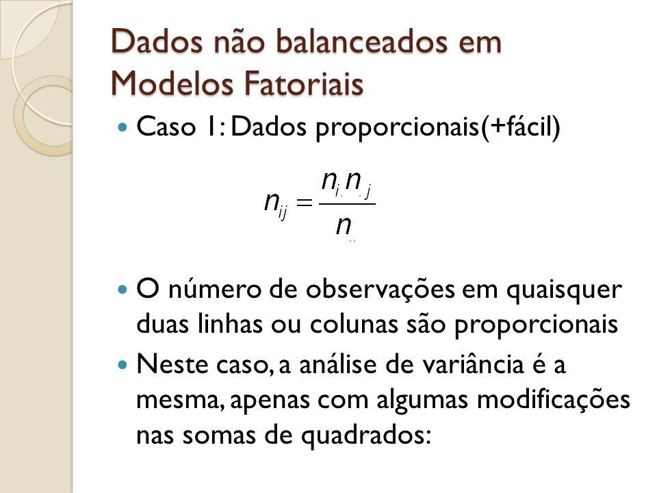 Dados não balanceados em Modelos Fatoriais Caso 1: Dados proporcionais(+fácil) O número de observações em quaisquer duas linhas ou colunas são proporc