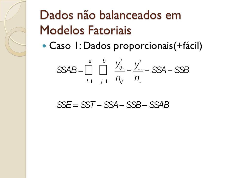 Dados não balanceados em Modelos Fatoriais Caso 1: Dados proporcionais(+fácil)