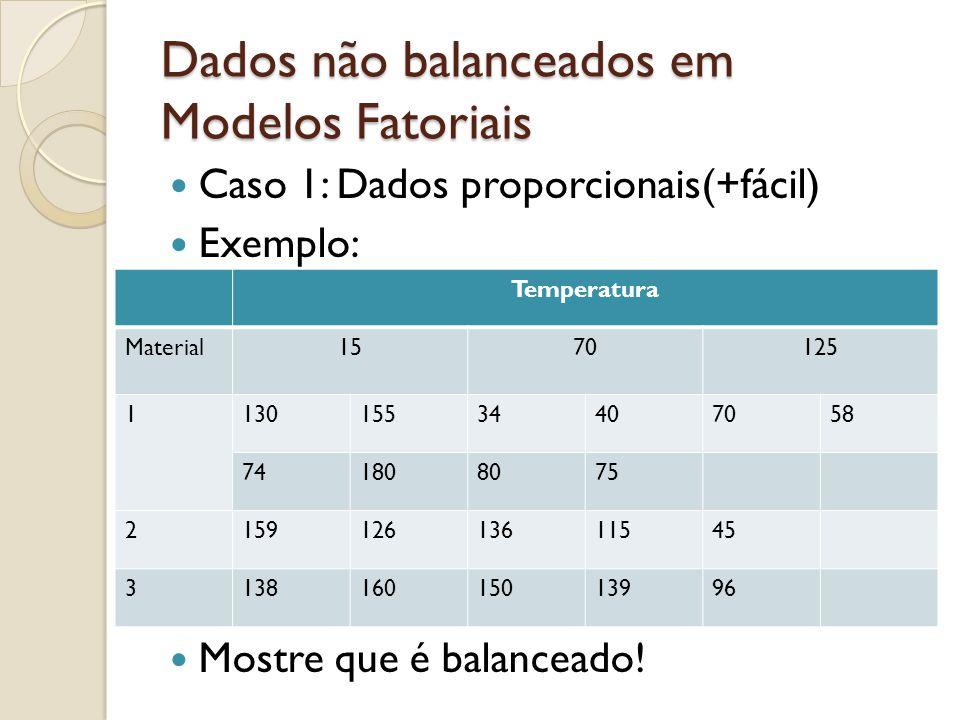 Dados não balanceados em Modelos Fatoriais Caso 1: Dados proporcionais(+fácil) Exemplo: Mostre que é balanceado! Temperatura Material1570125 113015534