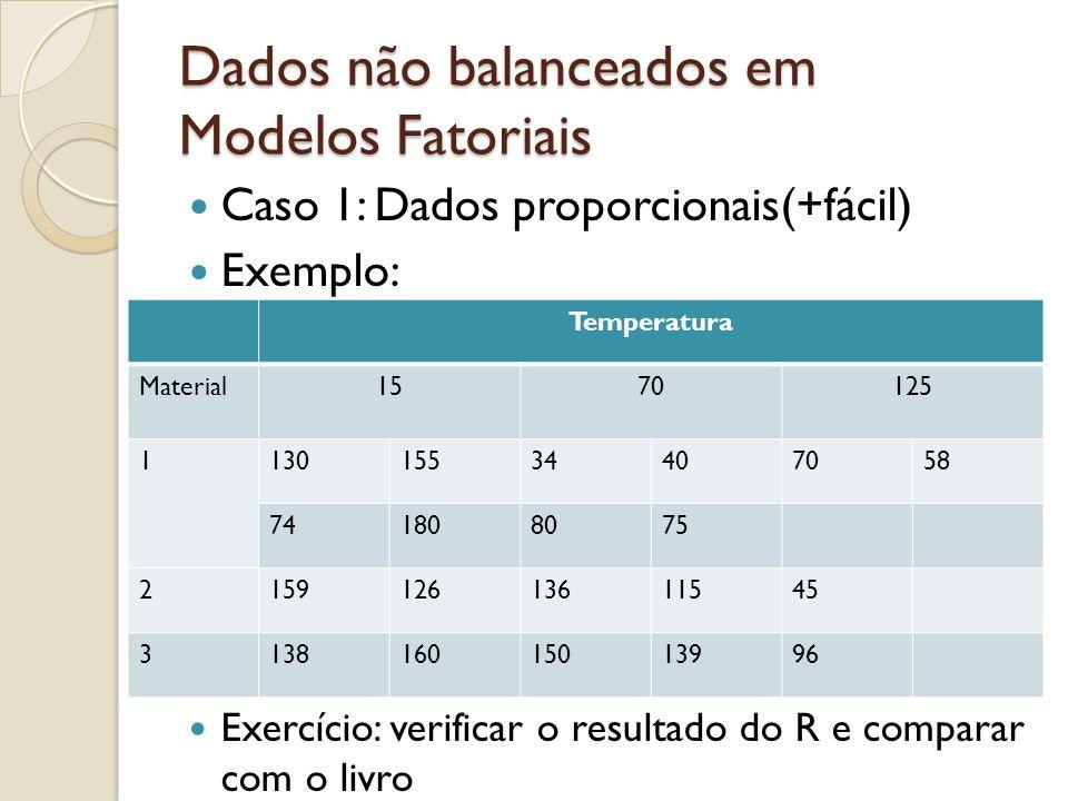 Dados não balanceados em Modelos Fatoriais Caso 1: Dados proporcionais(+fácil) Exemplo: Exercício: verificar o resultado do R e comparar com o livro T