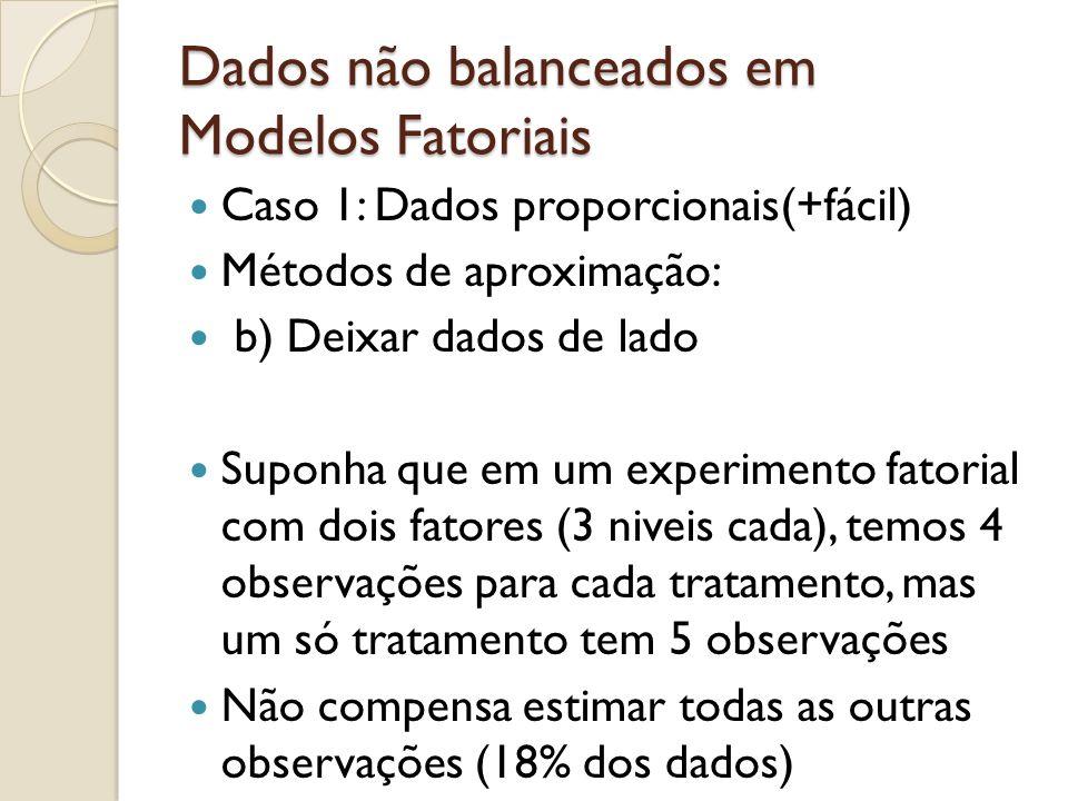 Dados não balanceados em Modelos Fatoriais Caso 1: Dados proporcionais(+fácil) Métodos de aproximação: b) Deixar dados de lado Suponha que em um exper