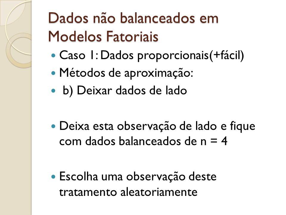 Dados não balanceados em Modelos Fatoriais Caso 1: Dados proporcionais(+fácil) Métodos de aproximação: b) Deixar dados de lado Deixa esta observação d