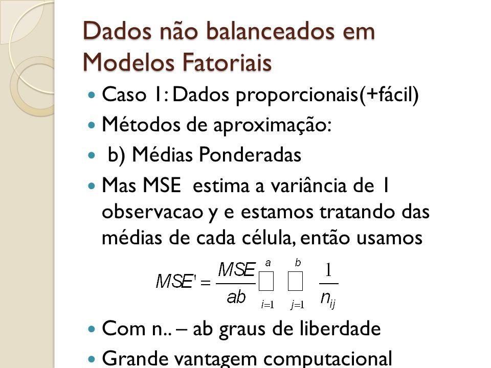 Dados não balanceados em Modelos Fatoriais Caso 1: Dados proporcionais(+fácil) Métodos de aproximação: b) Médias Ponderadas Mas MSE estima a variância