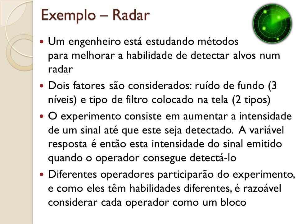 Exemplo – Radar Um engenheiro está estudando métodos para melhorar a habilidade de detectar alvos num radar Dois fatores são considerados: ruído de fu