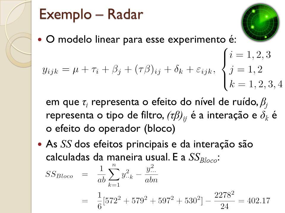 Exemplo – Radar O modelo linear para esse experimento é: em que τ i representa o efeito do nível de ruído, β j representa o tipo de filtro, (τβ) ij é