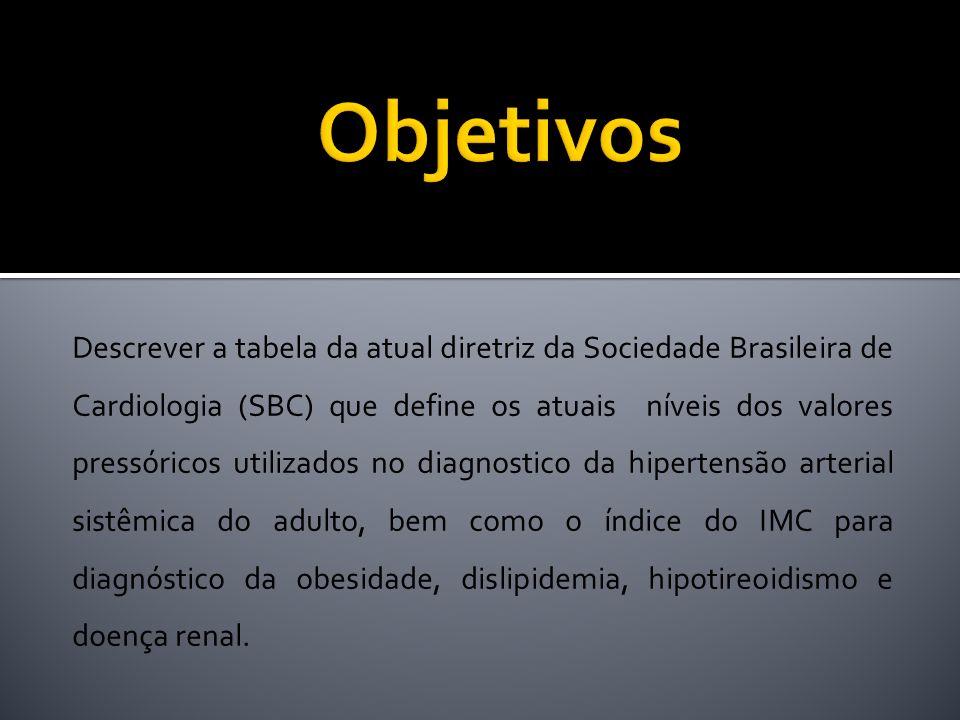 Descrever a tabela da atual diretriz da Sociedade Brasileira de Cardiologia (SBC) que define os atuais níveis dos valores pressóricos utilizados no diagnostico da hipertensão arterial sistêmica do adulto, bem como o índice do IMC para diagnóstico da obesidade, dislipidemia, hipotireoidismo e doença renal.