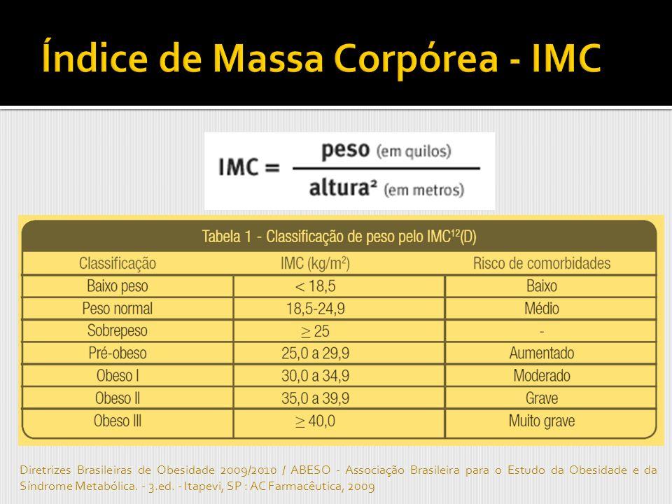 Diretrizes Brasileiras de Obesidade 2009/2010 / ABESO - Associação Brasileira para o Estudo da Obesidade e da Síndrome Metabólica.
