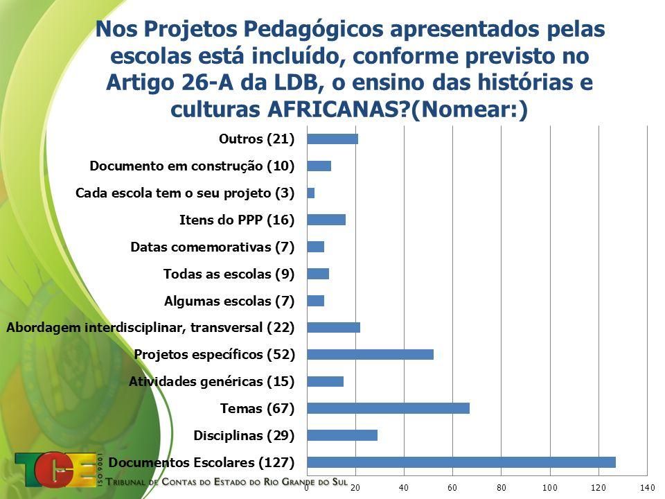 Muitas vezes Carla Beatriz Meinerz Professora Doutora da FACED-UFRGS Andrea  QR71