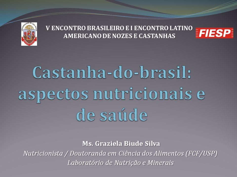 Ms. Graziela Biude Silva Ms.