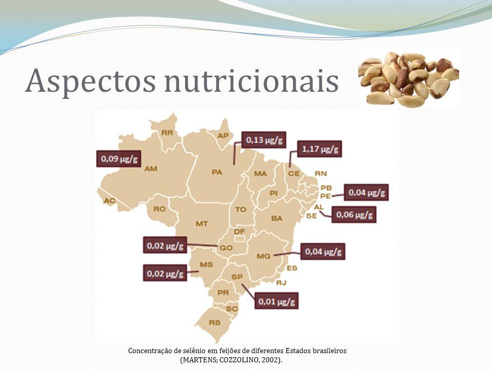 Aspectos nutricionais Concentração de selênio em feijões de diferentes Estados brasileiros (MARTENS; COZZOLINO, 2002).