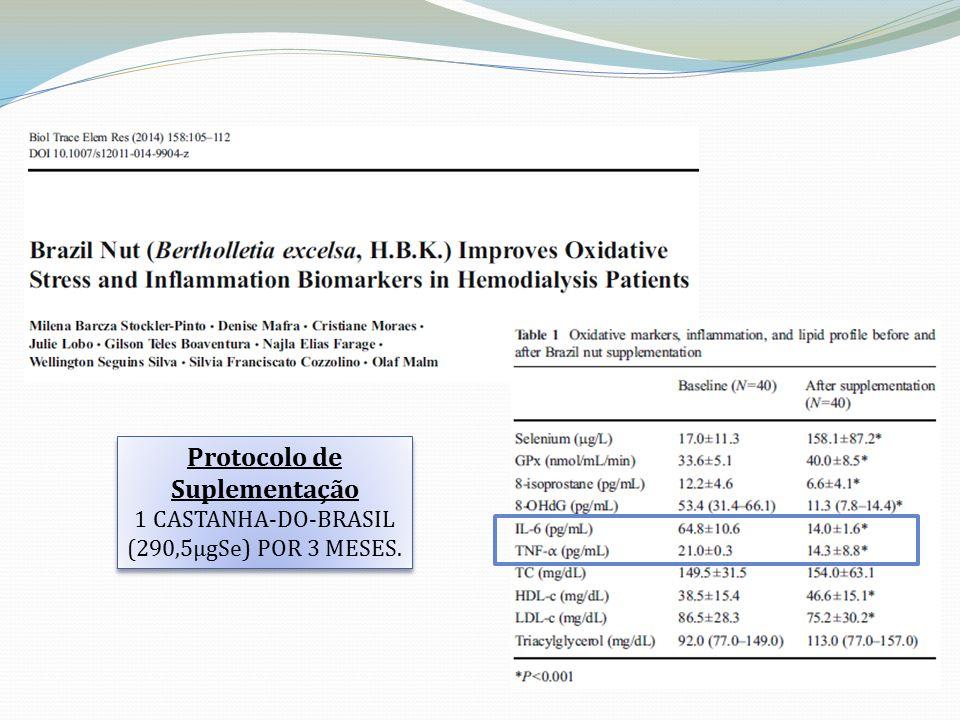 Protocolo de Suplementação 1 CASTANHA-DO-BRASIL (290,5µgSe) POR 3 MESES.