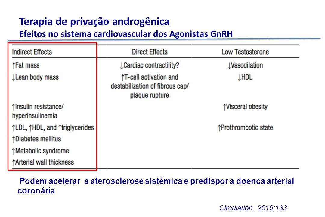 Terapia de privação androgênica Efeitos no sistema cardiovascular dos Agonistas GnRH Circulation.