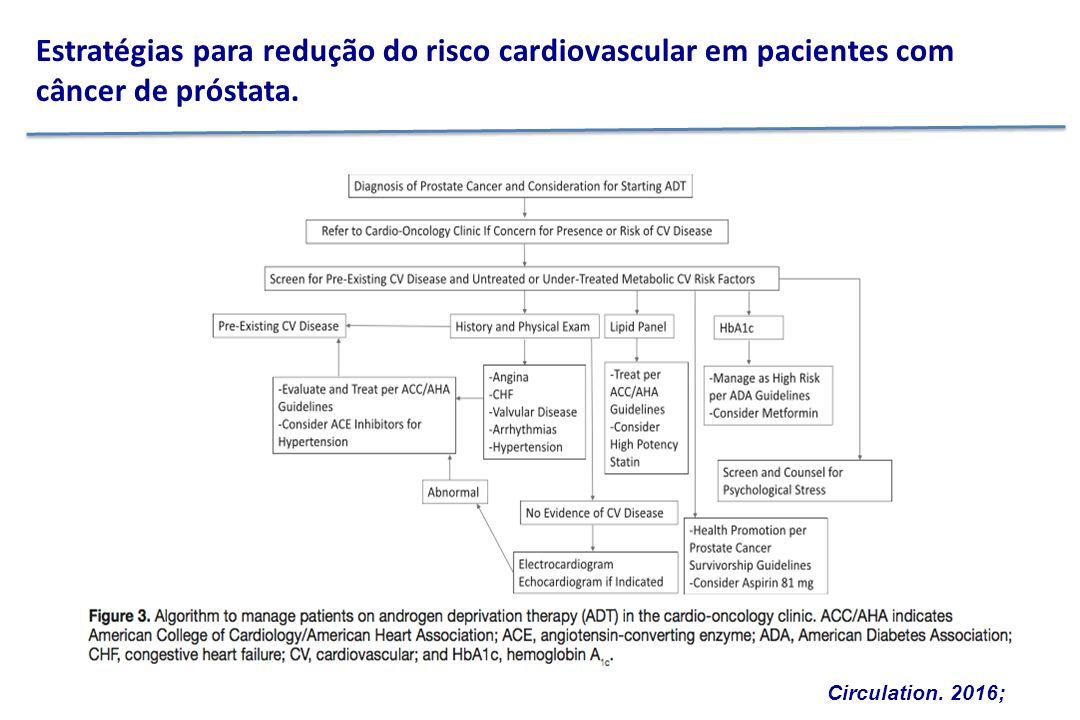 Estratégias para redução do risco cardiovascular em pacientes com câncer de próstata.