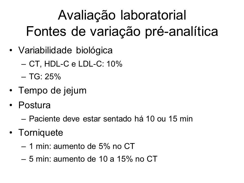 Avaliação laboratorial Fontes de variação pré-analítica Variabilidade biológica –CT, HDL-C e LDL-C: 10% –TG: 25% Tempo de jejum Postura –Paciente deve estar sentado há 10 ou 15 min Torniquete –1 min: aumento de 5% no CT –5 min: aumento de 10 a 15% no CT