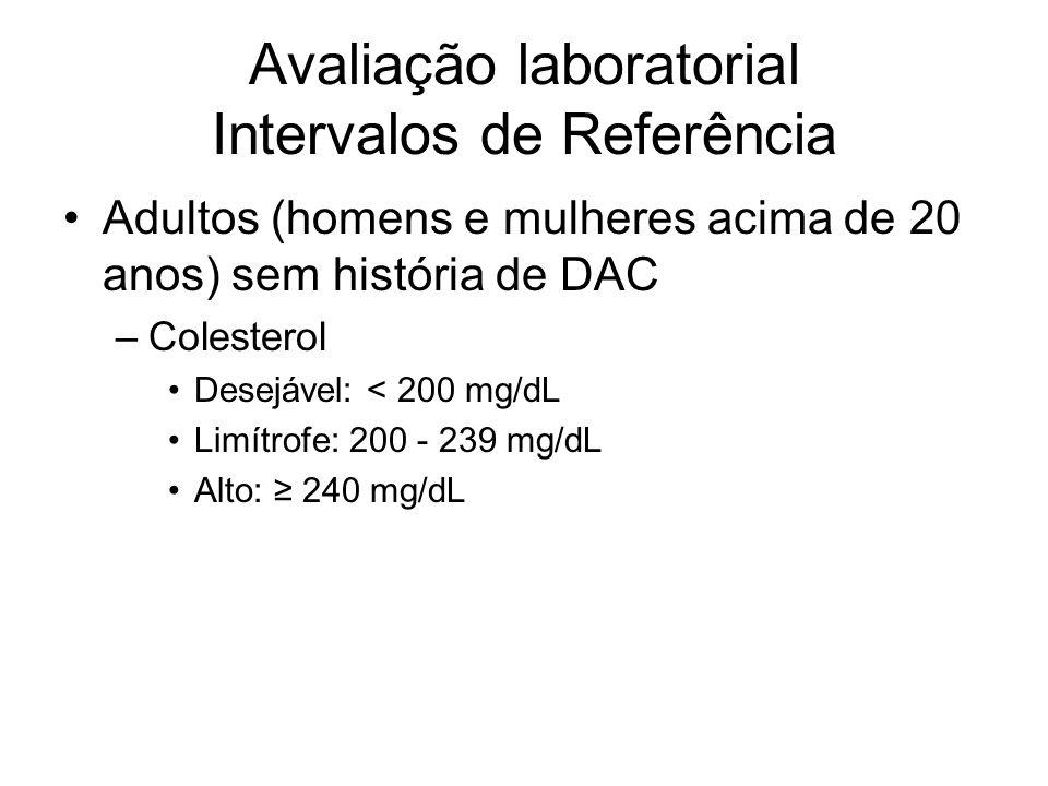 Avaliação laboratorial Intervalos de Referência Adultos (homens e mulheres acima de 20 anos) sem história de DAC –Colesterol Desejável: < 200 mg/dL Limítrofe: 200 - 239 mg/dL Alto: ≥ 240 mg/dL