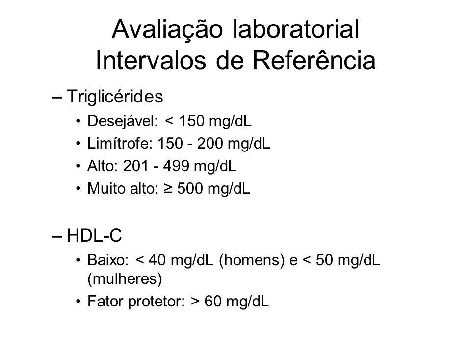Avaliação laboratorial Intervalos de Referência –Triglicérides Desejável: < 150 mg/dL Limítrofe: 150 - 200 mg/dL Alto: 201 - 499 mg/dL Muito alto: ≥ 500 mg/dL –HDL-C Baixo: < 40 mg/dL (homens) e < 50 mg/dL (mulheres) Fator protetor: > 60 mg/dL