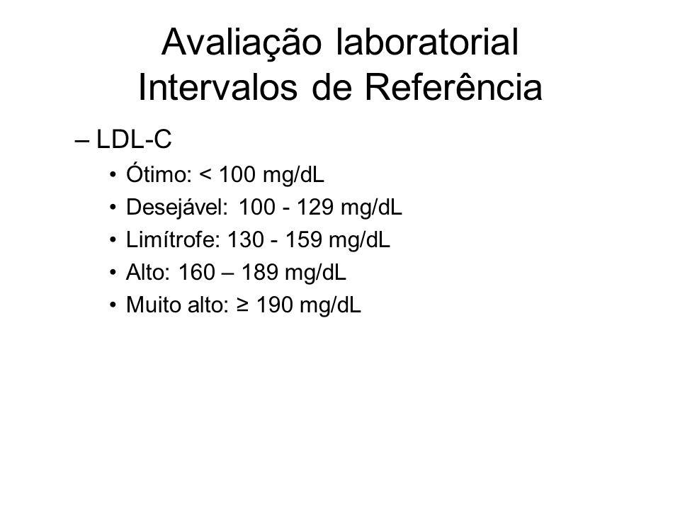Avaliação laboratorial Intervalos de Referência –LDL-C Ótimo: < 100 mg/dL Desejável: 100 - 129 mg/dL Limítrofe: 130 - 159 mg/dL Alto: 160 – 189 mg/dL Muito alto: ≥ 190 mg/dL