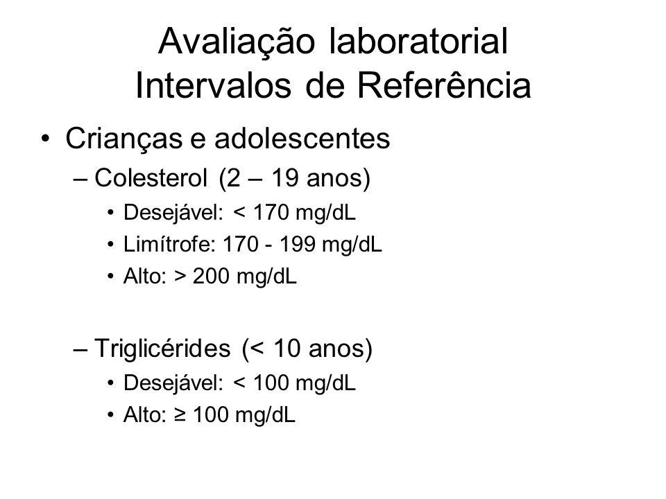 Avaliação laboratorial Intervalos de Referência Crianças e adolescentes –Colesterol (2 – 19 anos) Desejável: < 170 mg/dL Limítrofe: 170 - 199 mg/dL Alto: > 200 mg/dL –Triglicérides (< 10 anos) Desejável: < 100 mg/dL Alto: ≥ 100 mg/dL