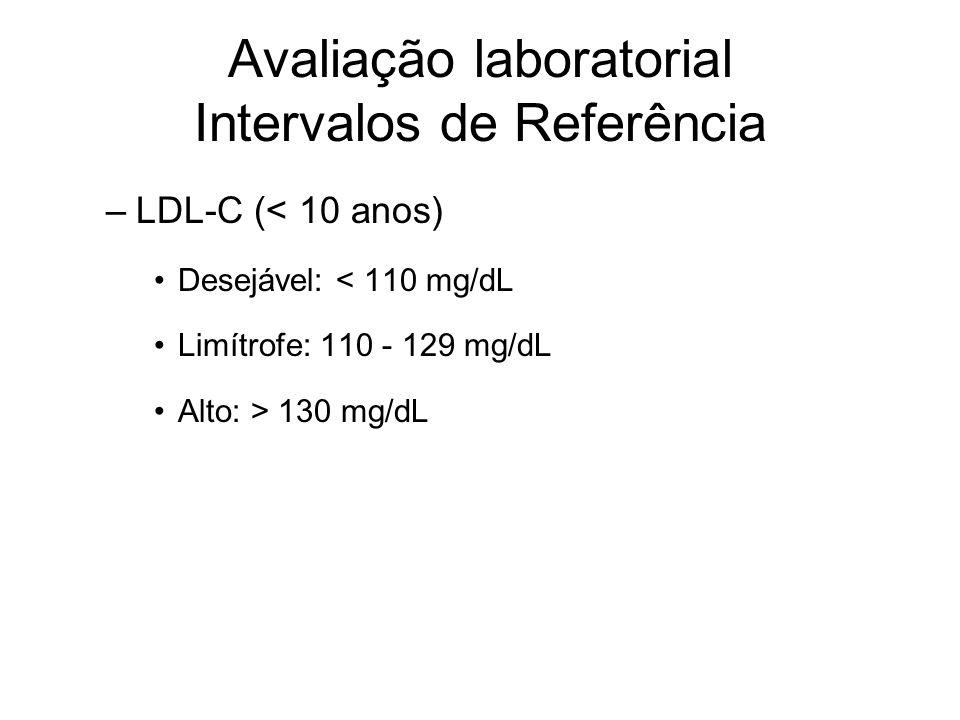 Avaliação laboratorial Intervalos de Referência –LDL-C (< 10 anos) Desejável: < 110 mg/dL Limítrofe: 110 - 129 mg/dL Alto: > 130 mg/dL
