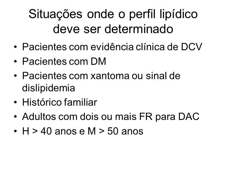 Situações onde o perfil lipídico deve ser determinado Pacientes com evidência clínica de DCV Pacientes com DM Pacientes com xantoma ou sinal de dislipidemia Histórico familiar Adultos com dois ou mais FR para DAC H > 40 anos e M > 50 anos