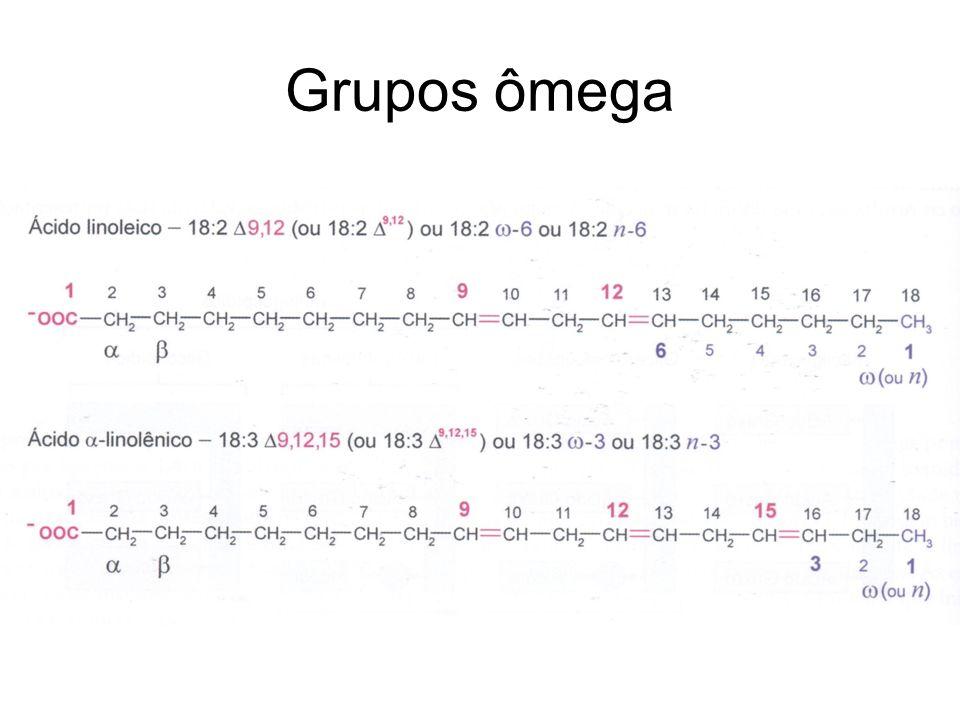 Grupos ômega