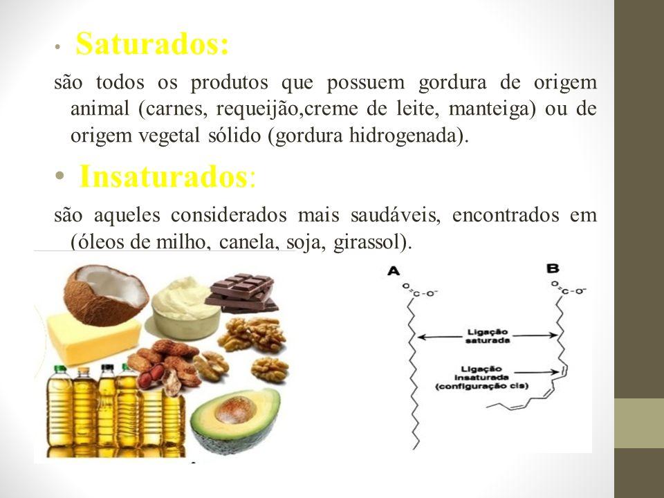 Saturados: são todos os produtos que possuem gordura de origem animal (carnes, requeijão,creme de leite, manteiga) ou de origem vegetal sólido (gordura hidrogenada).