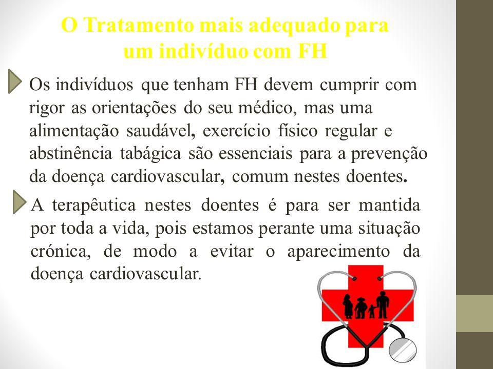 O Tratamento mais adequado para um indivíduo com FH Os indivíduos que tenham FH devem cumprir com rigor as orientações do seu médico, mas uma alimentação saudável, exercício físico regular e abstinência tabágica são essenciais para a prevenção da doença cardiovascular, comum nestes doentes.