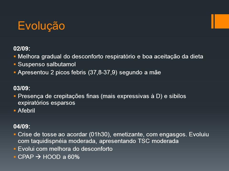 Evolução 02/09:  Melhora gradual do desconforto respiratório e boa aceitação da dieta  Suspenso salbutamol  Apresentou 2 picos febris (37,8-37,9) segundo a mãe 03/09:  Presença de crepitações finas (mais expressivas à D) e sibilos expiratórios esparsos  Afebril 04/09:  Crise de tosse ao acordar (01h30), emetizante, com engasgos.