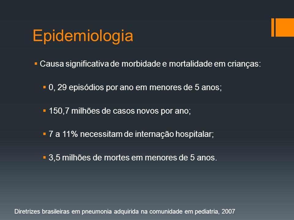 Epidemiologia  Causa significativa de morbidade e mortalidade em crianças:  0, 29 episódios por ano em menores de 5 anos;  150,7 milhões de casos novos por ano;  7 a 11% necessitam de internação hospitalar;  3,5 milhões de mortes em menores de 5 anos.