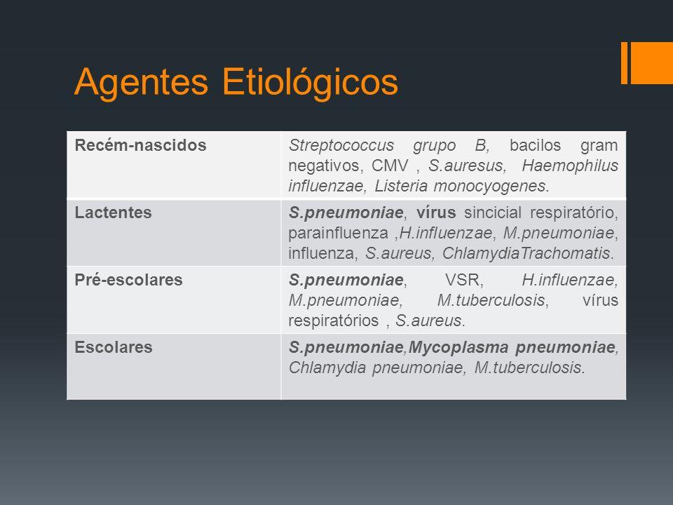 Agentes Etiológicos Recém-nascidosStreptococcus grupo B, bacilos gram negativos, CMV, S.auresus, Haemophilus influenzae, Listeria monocyogenes.