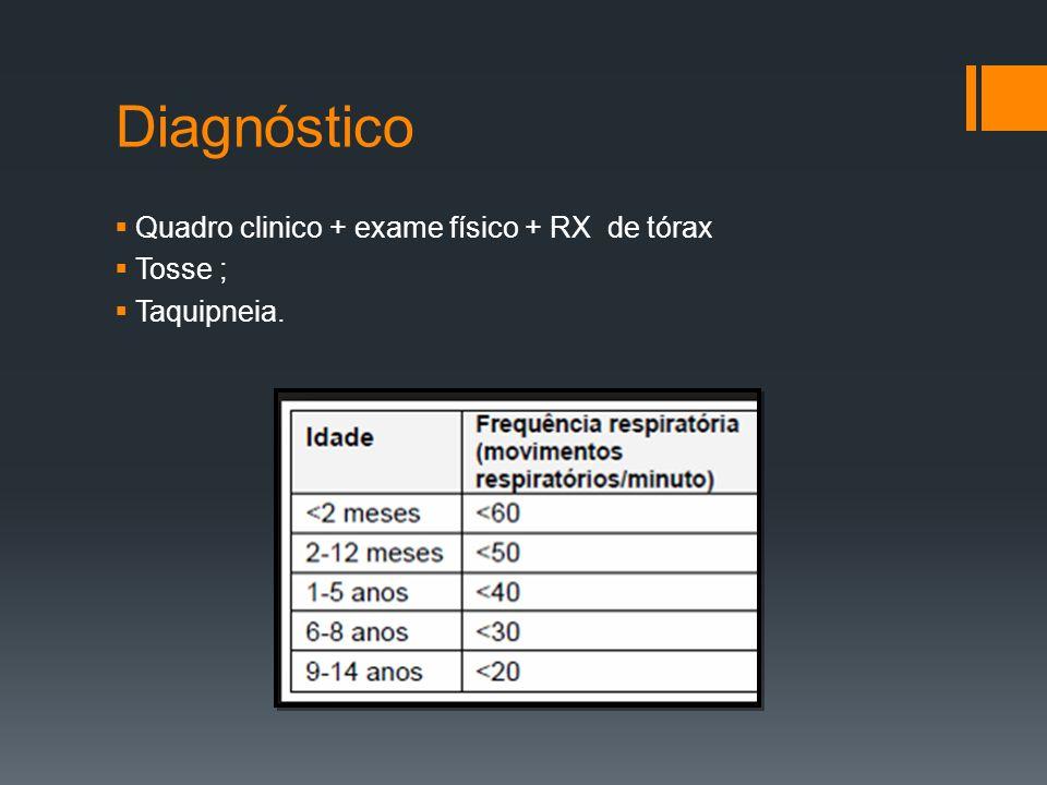 Diagnóstico  Quadro clinico + exame físico + RX de tórax  Tosse ;  Taquipneia.