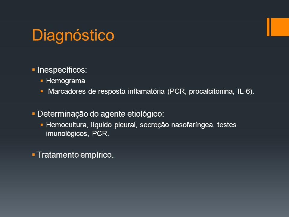 Diagnóstico  Inespecíficos:  Hemograma  Marcadores de resposta inflamatória (PCR, procalcitonina, IL-6).