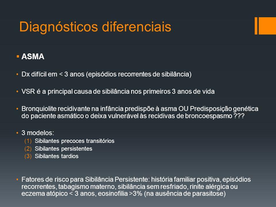 Diagnósticos diferenciais  ASMA Dx difícil em < 3 anos (episódios recorrentes de sibilância) VSR é a principal causa de sibilância nos primeiros 3 anos de vida Bronquiolite recidivante na infância predispõe à asma OU Predisposição genética do paciente asmático o deixa vulnerável às recidivas de broncoespasmo .