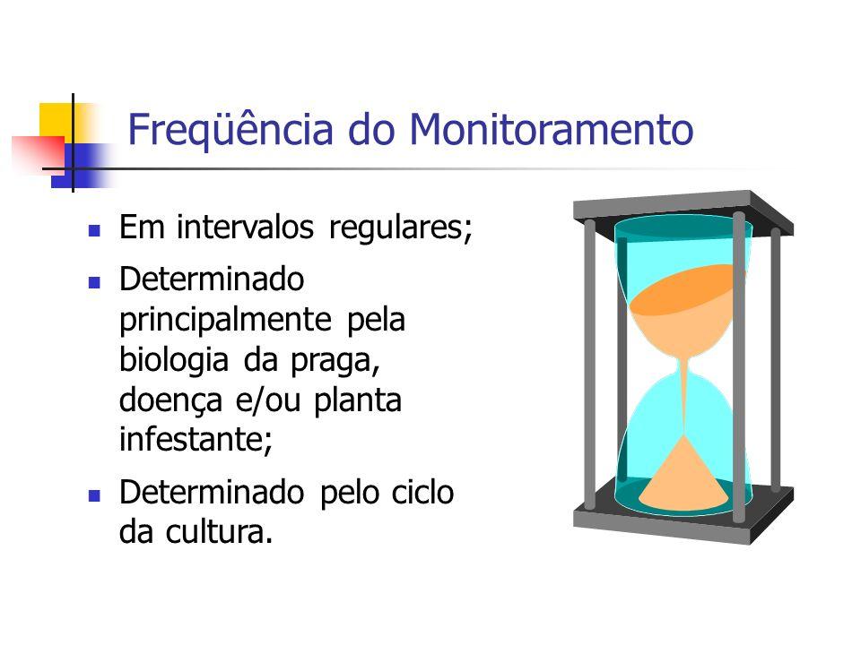Freqüência do Monitoramento Em intervalos regulares; Determinado principalmente pela biologia da praga, doença e/ou planta infestante; Determinado pelo ciclo da cultura.
