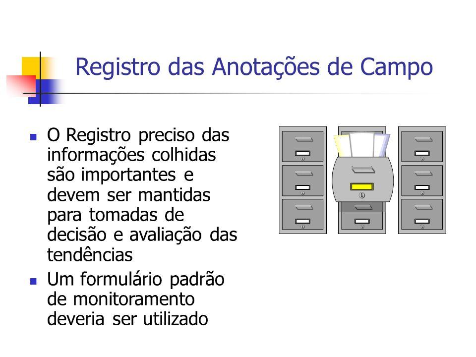 Registro das Anotações de Campo O Registro preciso das informações colhidas são importantes e devem ser mantidas para tomadas de decisão e avaliação das tendências Um formulário padrão de monitoramento deveria ser utilizado
