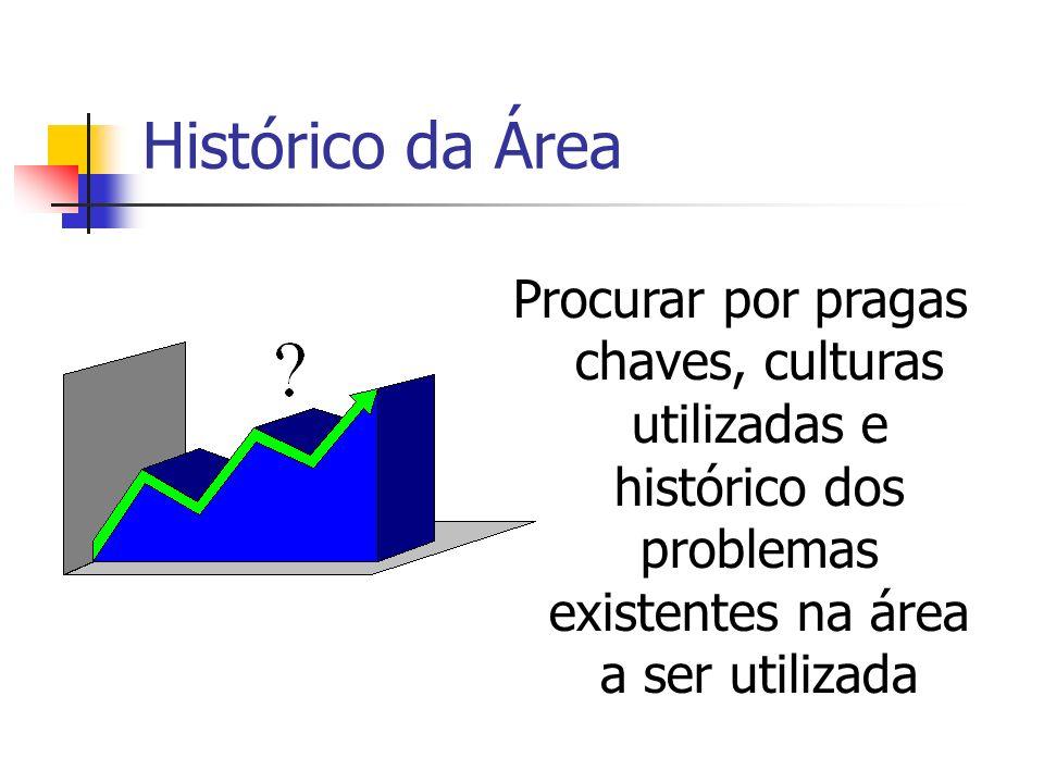 Histórico da Área Procurar por pragas chaves, culturas utilizadas e histórico dos problemas existentes na área a ser utilizada