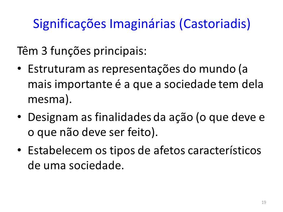 19 Significações Imaginárias (Castoriadis) Têm 3 funções principais: Estruturam as representações do mundo (a mais importante é a que a sociedade tem dela mesma).
