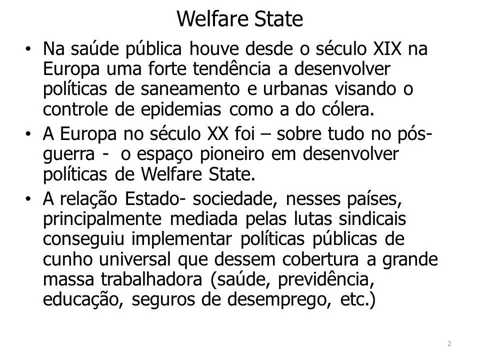 2 Welfare State Na saúde pública houve desde o século XIX na Europa uma forte tendência a desenvolver políticas de saneamento e urbanas visando o cont