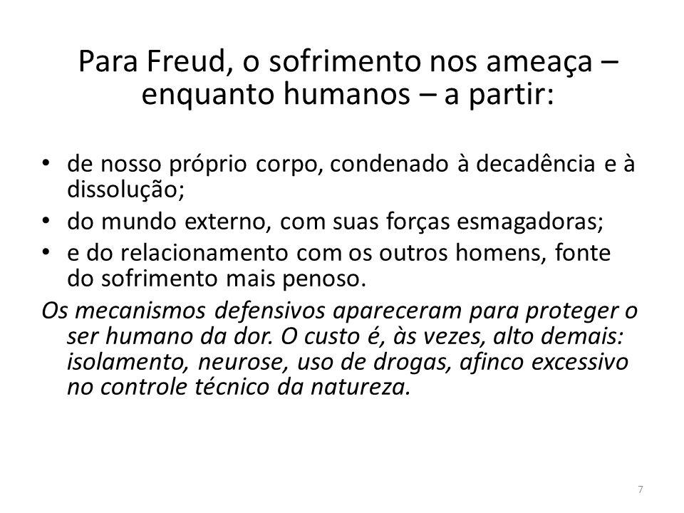 7 Para Freud, o sofrimento nos ameaça – enquanto humanos – a partir: de nosso próprio corpo, condenado à decadência e à dissolução; do mundo externo, com suas forças esmagadoras; e do relacionamento com os outros homens, fonte do sofrimento mais penoso.