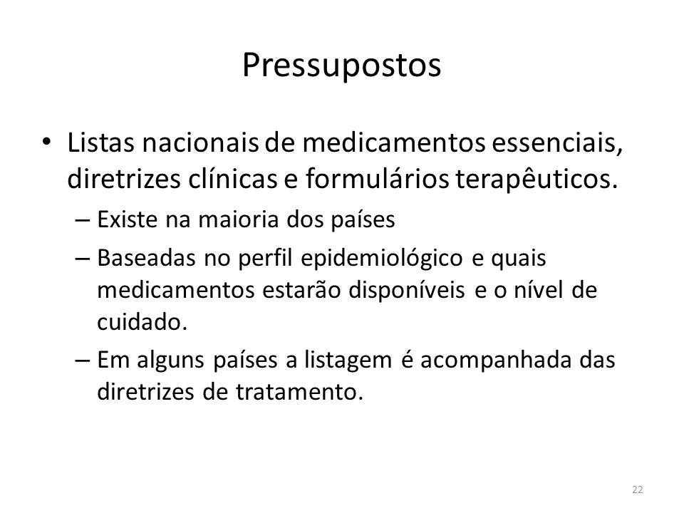 22 Pressupostos Listas nacionais de medicamentos essenciais, diretrizes clínicas e formulários terapêuticos.