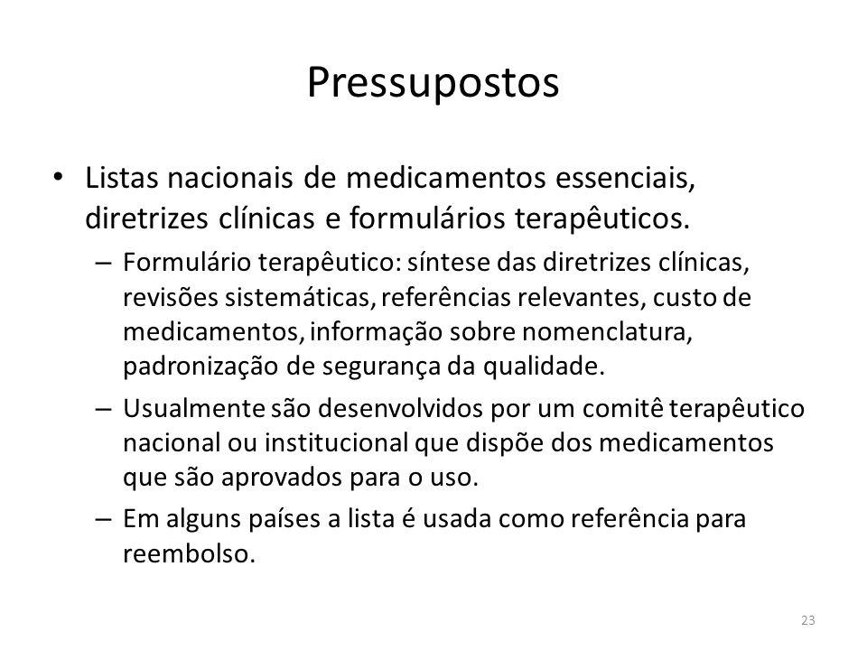 23 Pressupostos Listas nacionais de medicamentos essenciais, diretrizes clínicas e formulários terapêuticos.