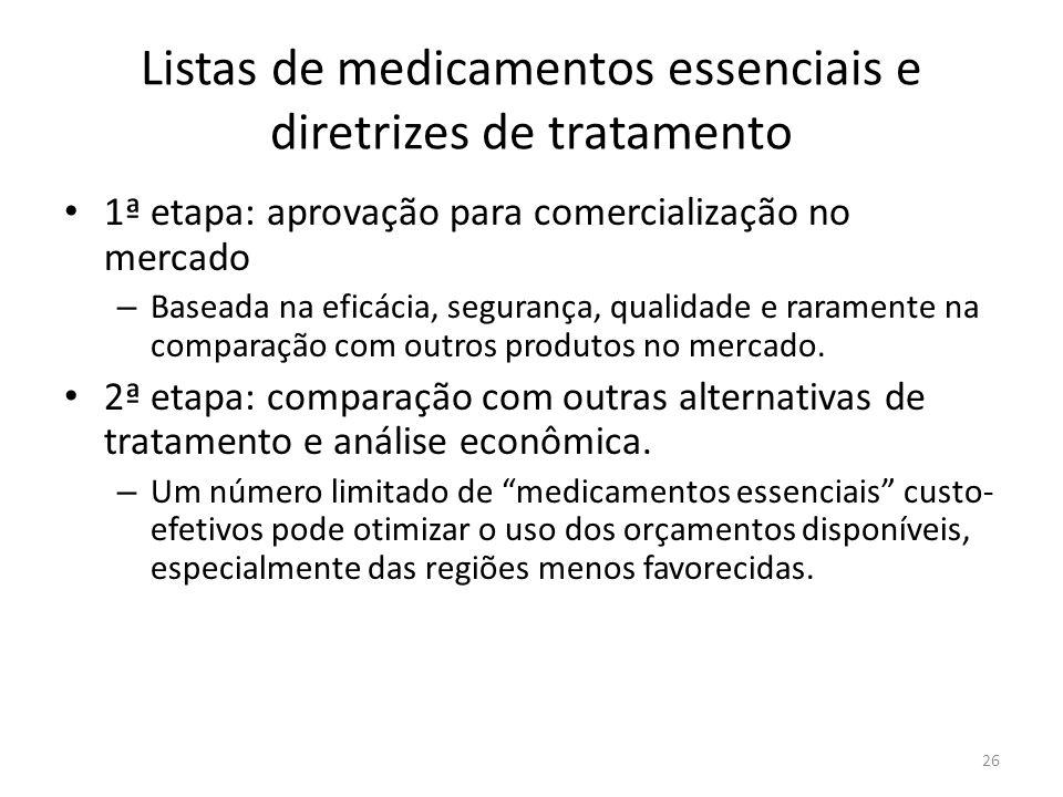 26 Listas de medicamentos essenciais e diretrizes de tratamento 1ª etapa: aprovação para comercialização no mercado – Baseada na eficácia, segurança, qualidade e raramente na comparação com outros produtos no mercado.