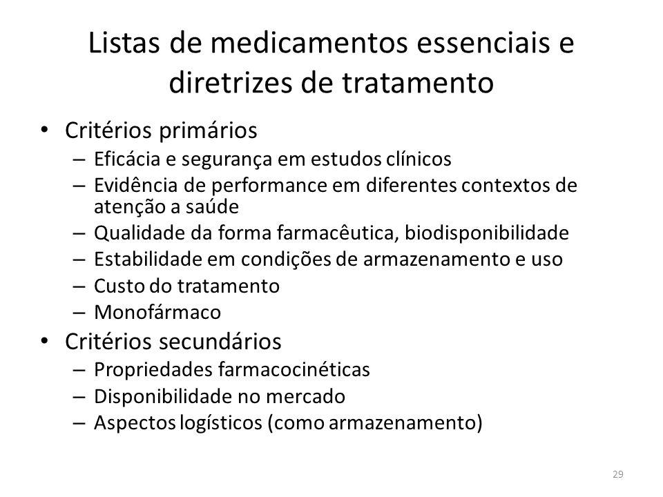29 Listas de medicamentos essenciais e diretrizes de tratamento Critérios primários – Eficácia e segurança em estudos clínicos – Evidência de performance em diferentes contextos de atenção a saúde – Qualidade da forma farmacêutica, biodisponibilidade – Estabilidade em condições de armazenamento e uso – Custo do tratamento – Monofármaco Critérios secundários – Propriedades farmacocinéticas – Disponibilidade no mercado – Aspectos logísticos (como armazenamento)