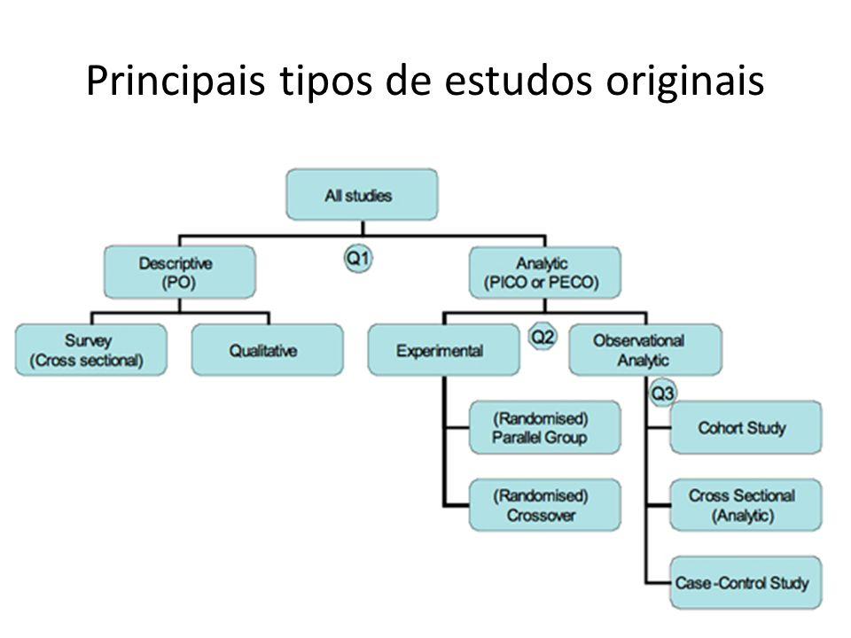 Principais tipos de estudos originais