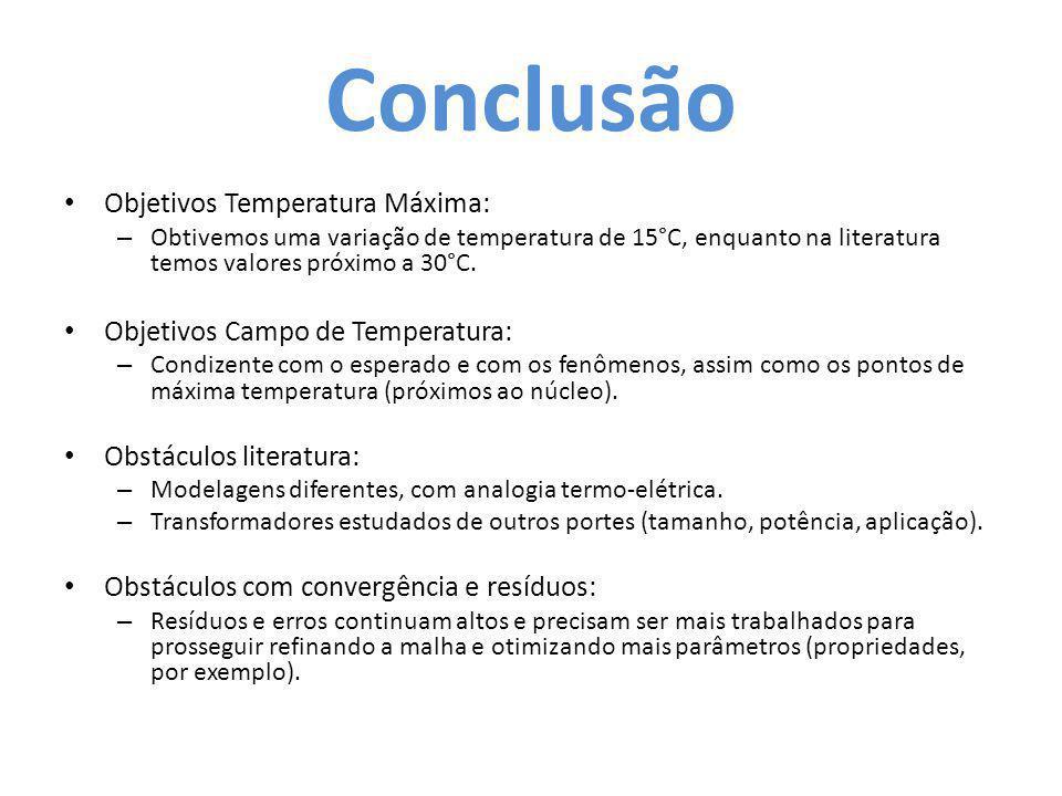 Conclusão Objetivos Temperatura Máxima: – Obtivemos uma variação de temperatura de 15°C, enquanto na literatura temos valores próximo a 30°C.