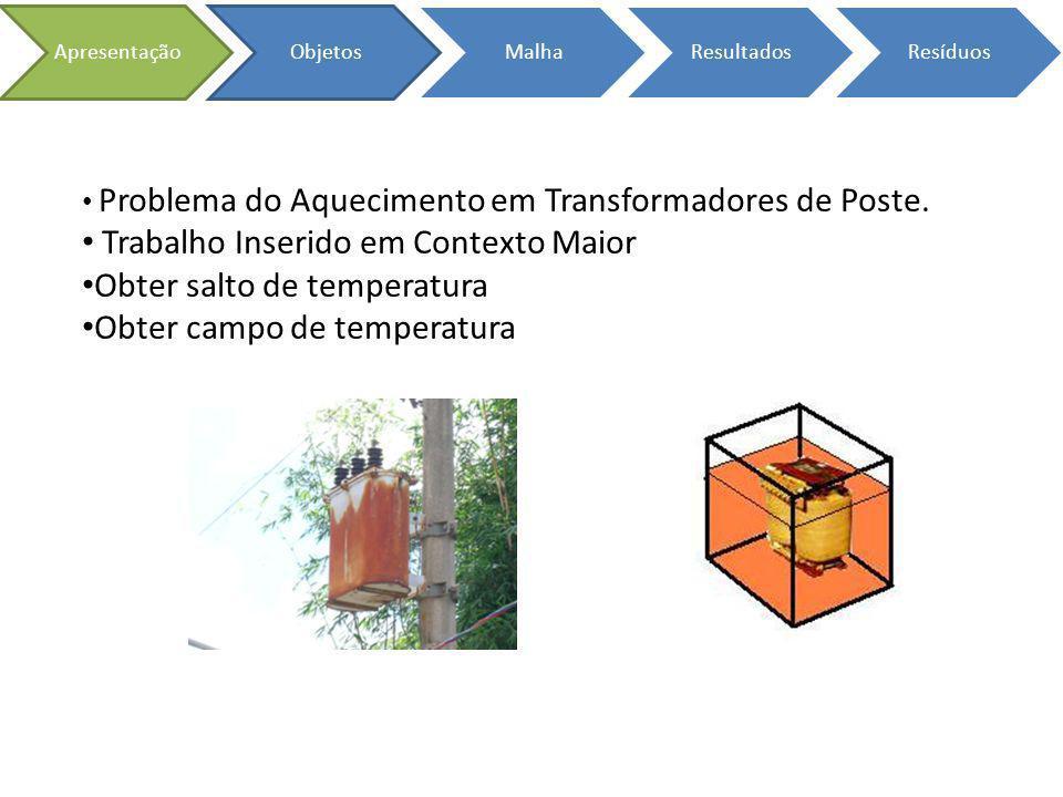 ApresentaçãoObjetosMalhaResultadosResíduos Problema do Aquecimento em Transformadores de Poste.
