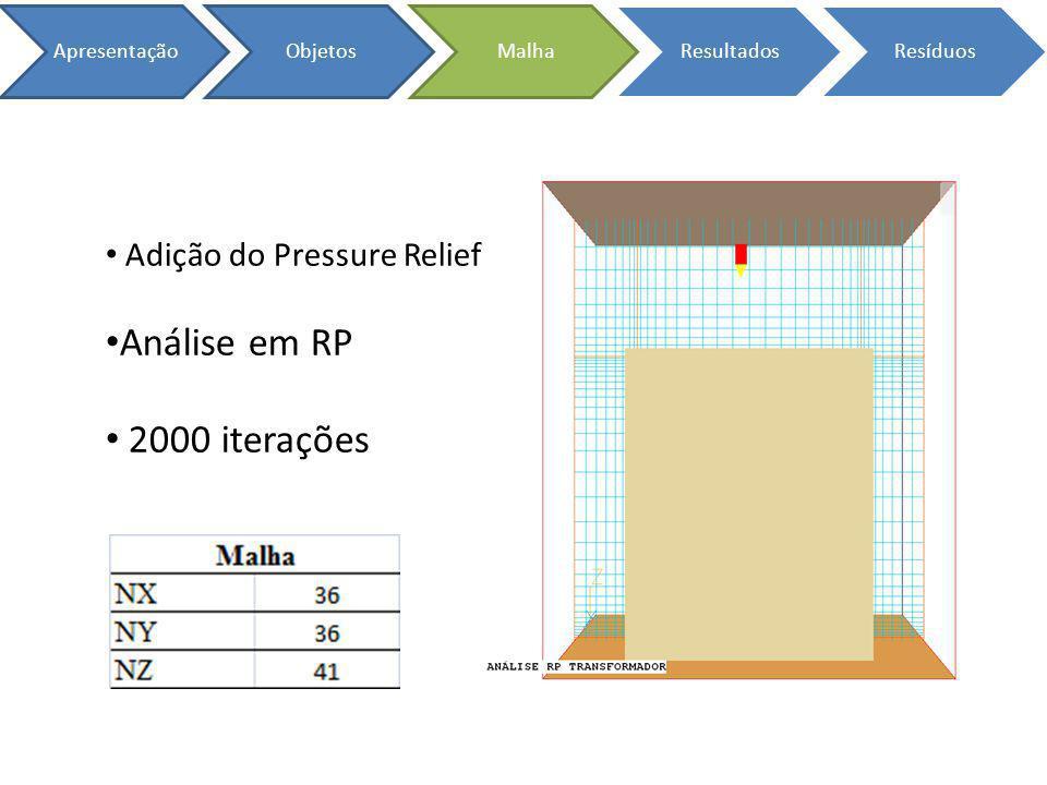 ApresentaçãoObjetosMalhaResultadosResíduos Adição do Pressure Relief Análise em RP 2000 iterações