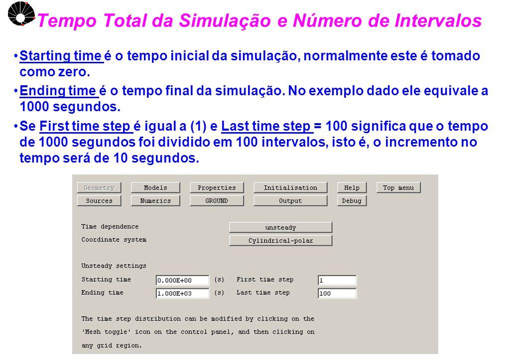 UNICAMP Tempo Total da Simulação e Número de Intervalos Starting time é o tempo inicial da simulação, normalmente este é tomado como zero. Ending time